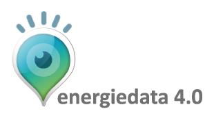 energiedata 4.0